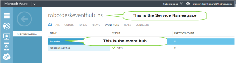 Namespace and Event Hub Names